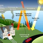 Propuesta de nuevo Reglamento sobre F-Gas